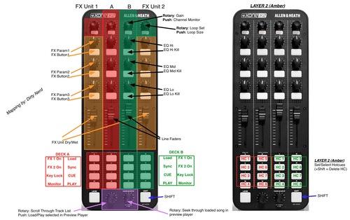 Xone-k2-2decks-2fx-v02