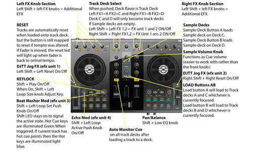 Djtt_s2_4track_decks___sample_decks___beat_mash