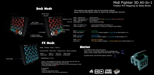 Midi_fighter_3d_quick_guide