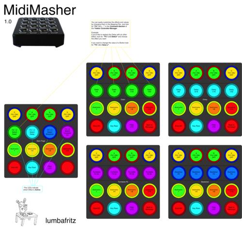 Midi_masher