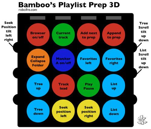 Bamboos_prep3d