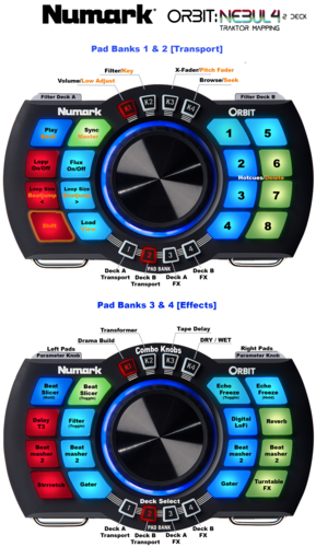Full_button_layout