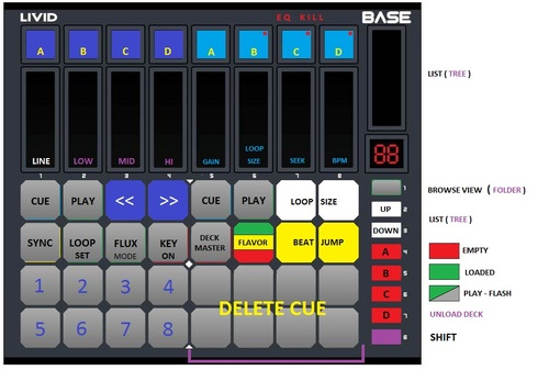 Base_double_deck_focus_control_layout