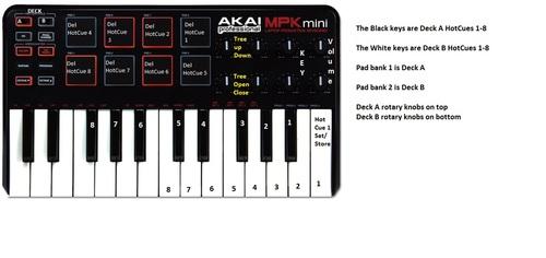 akai mpk mini instructions