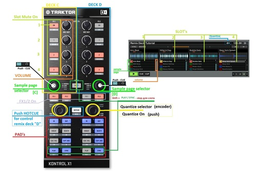 dj techtools - traktor kontrol x1 for remix deck's c&d on traktor GC12