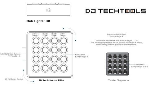 Technofiller_guide2