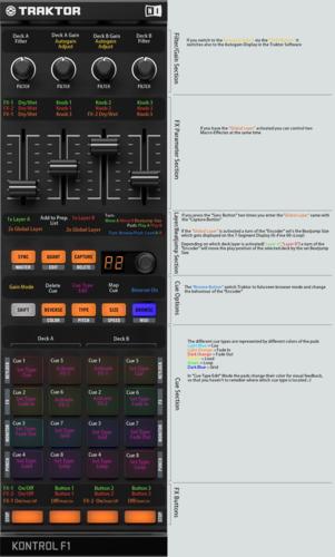 DJ TechTools - Traktor Kontrol F1 Ultimate Cue Point Mapping