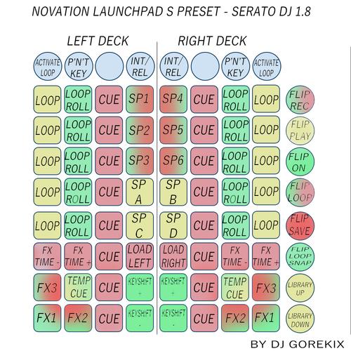 Novation_launchpad_s_serato_dj_preset