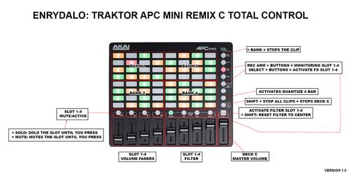 Enrydalo_-_traktor_apc_mini_remix_c_total_control