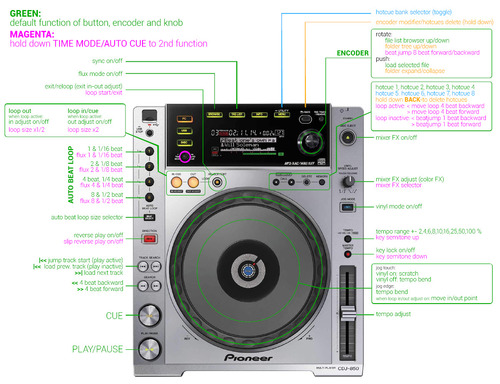 Cdj-850_mapping_by_techniclego