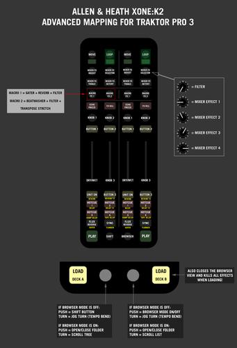 Infographics_0.1.0